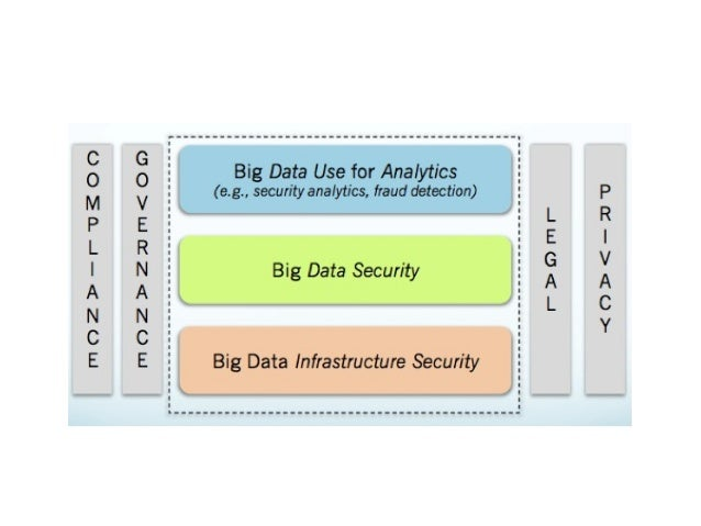 Büyük veri(bigdata)