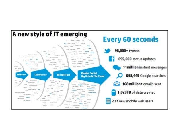 Büyük Veri Bileşenleri ➔ Büyük veri kavramını daha iyi anlamak için 5V şeklinde adlandırılan bileşenlerini inceleyelim: ➔ ...