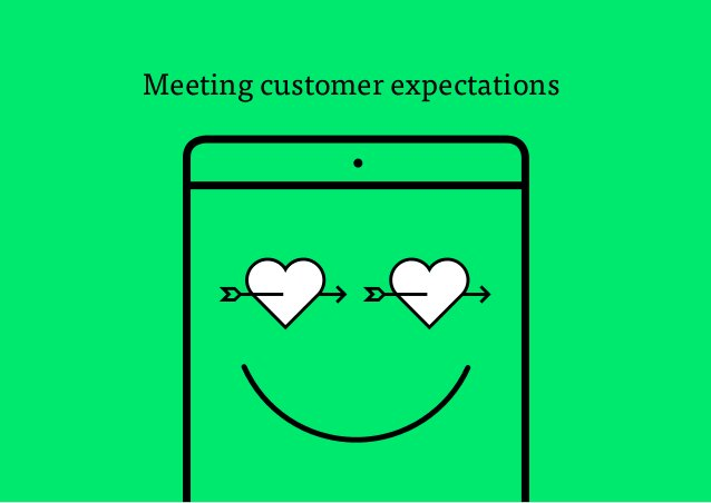 10 Meeting customer expectations