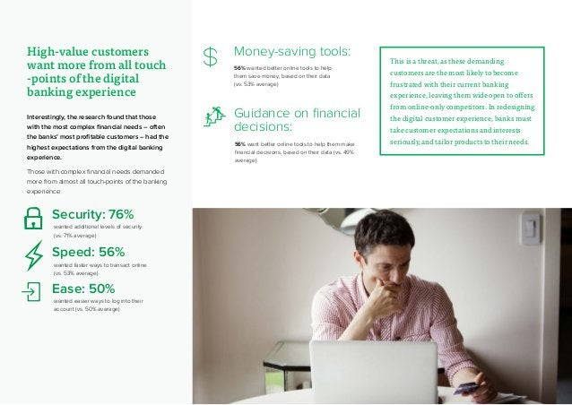 19 High-value customers want more from all touch -points of the digital banking experience Interestingly, the research fou...