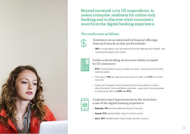 31 Customers are as interested in financial offerings from tech brands as they are from banks • 57% of respondents are in...