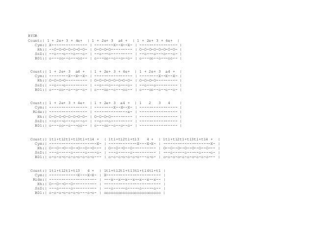 BYOB Count:| 1 + 2e+ 3 + 4e+ | 1 + 2e+ 3 a4 + | 1 + 2e+ 3 + 4e+ | Cym:| X--------------- | --------X--X--X- | ------------...