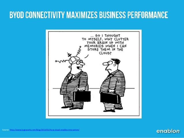 Everything You Should Know About BYOD In 10 Funny Drawings Slide 2
