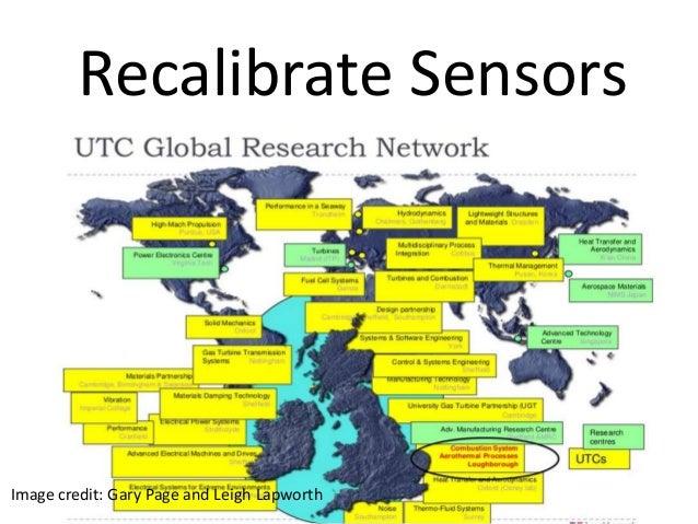 Recalibrate Sensors