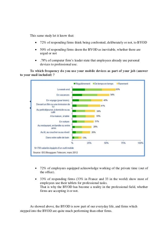 This same study let it know that:  72% of responding firms think being confronted, deliberately or not, to BYOD  50% of ...
