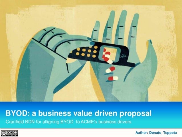 Cranfield BDN for alligning BYOD to ACME's business drivers BYOD: a business value driven proposal Author: Donato Toppeta