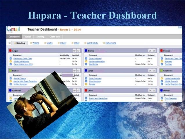 Hapara - Teacher Dashboard