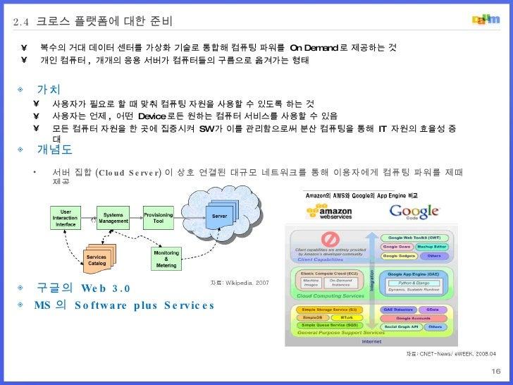 2.4  크로스 플랫폼에 대한 준비 <ul><li>복수의 거대 데이터 센터를 가상화 기술로 통합해 컴퓨팅 파워를  On Demand 로 제공하는 것 </li></ul><ul><li>개인 컴퓨터 ,  개개의 응용 서버가 ...