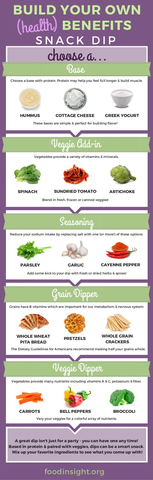 BUILD YOUR OWN S N A C K D I P Veggie Add-in Base Choose a�base�with�protein. Protein�may help you feel full longer�& buil...