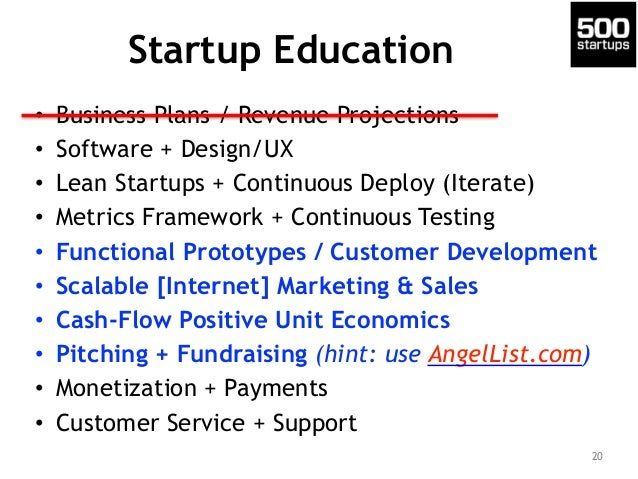 Software startup business plans