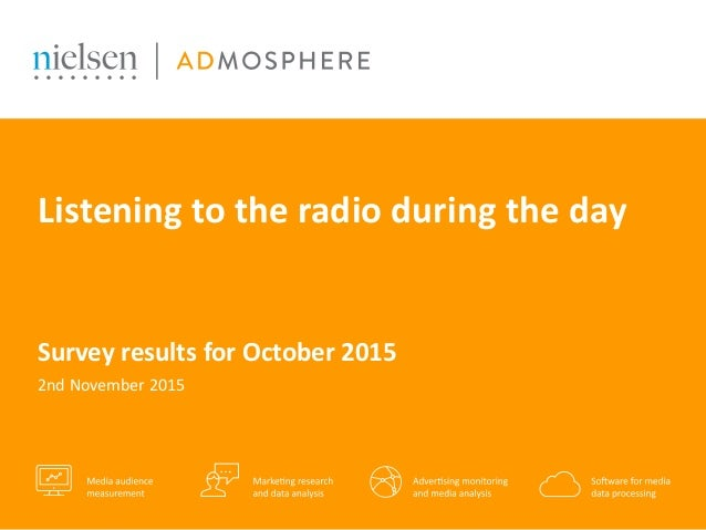 Listening to the radio during the day Survey results for October 2015 2nd November 2015