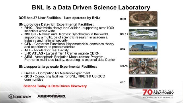 Enabling Real Time Analysis & Decision Making - A Paradigm Shift for Experimental Science Slide 3