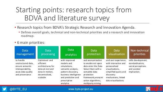 roadmap research paper