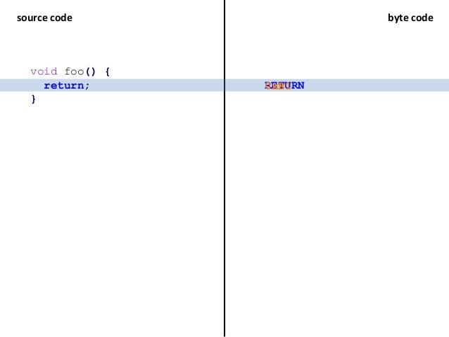 source code byte code void foo() { } RETURNreturn; 0xB1