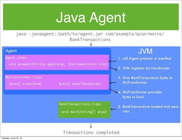 Bytecode manipulation with Javassist and ASM