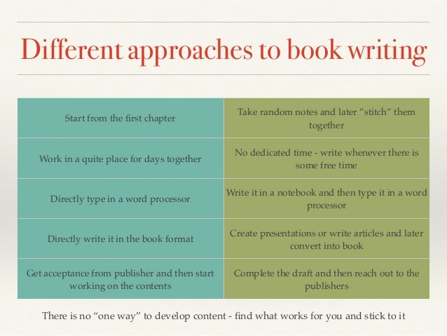 How do you start writing a book?