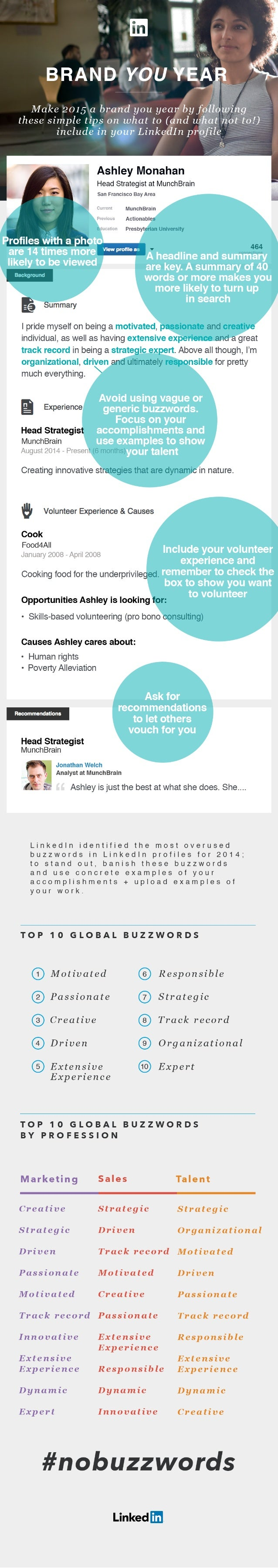 Make 2015 a brand you year byf__ these simple tips on what to (and I include in  Linkedln pr? -'ile  - ~  Q»)  »_y .      ...