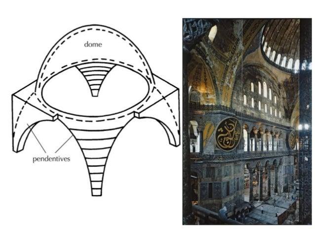 byzantine-architecture-10-638?cb=1399356868