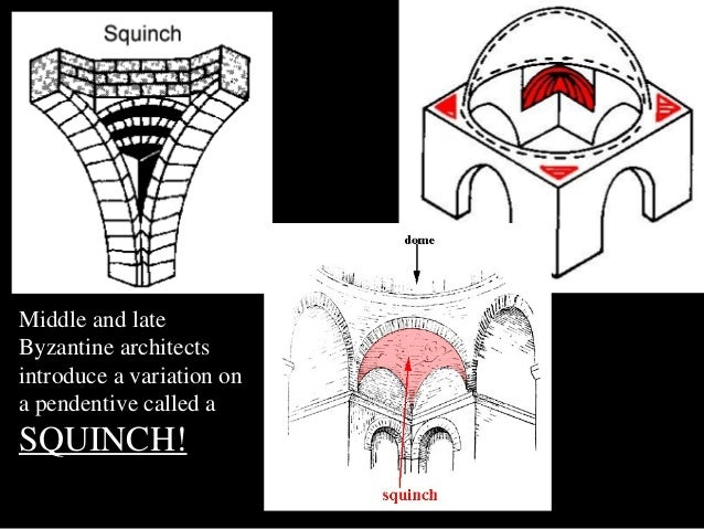 Squinch pendentive difference