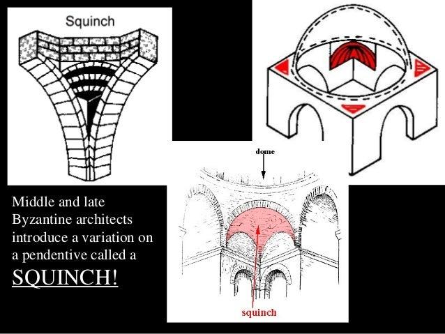 Byzantine art powerpoint for Architecture byzantine definition