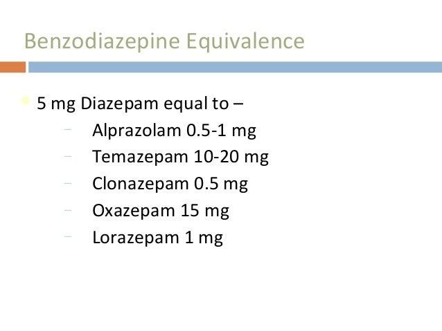 1 mg klonopin half-life