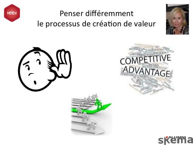 Crowdsourcing et Business, Mythe ou réalité? Slide 2