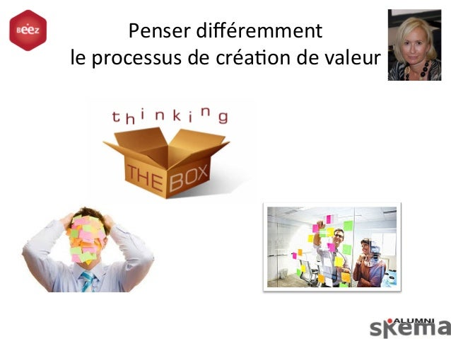 Crowdsourcing et Business, Mythe ou réalité? Slide 3