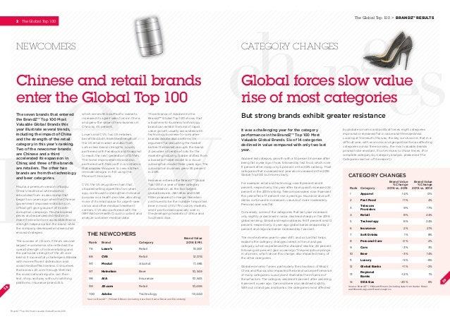 brandz top 100 most valuable global brands 2016 pdf