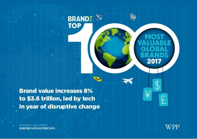 Brand value increases 8% to $3.6 trillion, led by tech in year of disruptive change