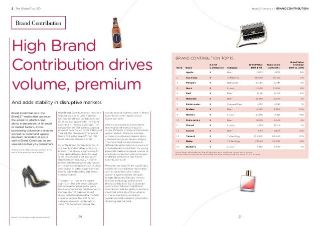 2 The Global Top 100 BrandZ™ Analysis/BRAND CONTRIBUTION Brand Contribution is the BrandZ™ metric that assesses the exte...