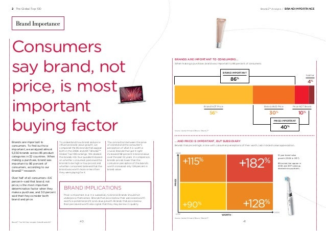 BrandZ™ Analysis/BRAND IMPORTANCE Brands are important to consumers. To find out how important, we analyzed almost 5,350...