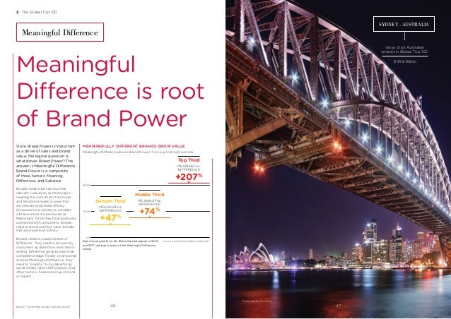Meaningful Difference is root of Brand Power Since Brand Power is important as a driver of sales and brand value, the logi...