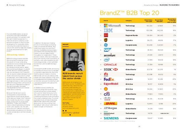 Source: Kantar Millward Brown / BrandZ™ (including data from Bloomberg) BrandZ™ Top 100 Most Valuable Global Brands 2017 F...