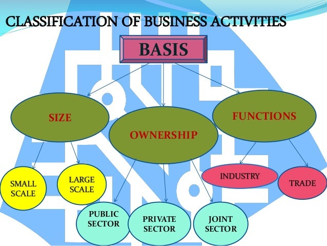business activity Annex iv: trading and business  on what is a business activity for vat  of affordable home ownership can be found in annex vii of the detailed.