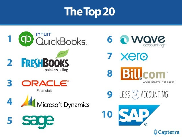 Top 20 Most Popular Accounting Software