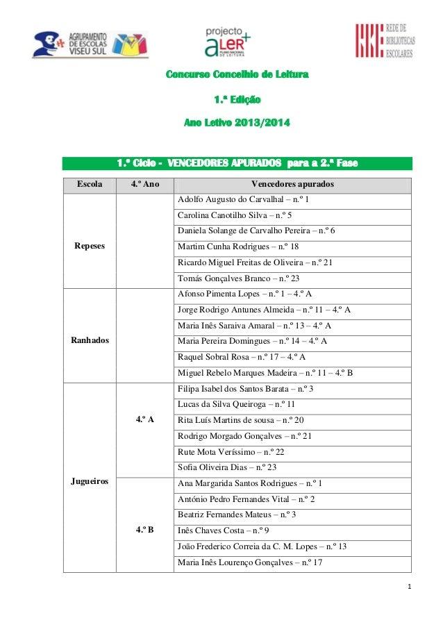 Concurso Concelhio de Leitura 1.ª Edição Ano Letivo 2013/2014  1.º Ciclo - VENCEDORES APURADOS para a 2.ª Fase Escola  4.º...