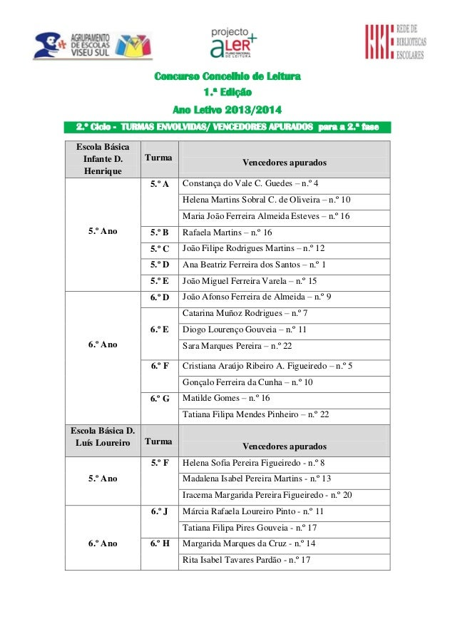 Concurso Concelhio de Leitura 1.ª Edição Ano Letivo 2013/2014 2.º Ciclo - TURMAS ENVOLVIDAS/ VENCEDORES APURADOS para a 2....