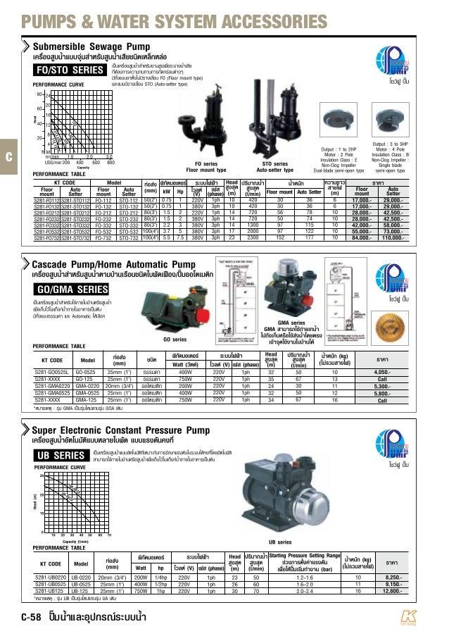 ��)�k���.{;�{��K�~j_K-catalog2013_C.ปั๊มน้ำและอุปกรณ์ระบบน้ำ