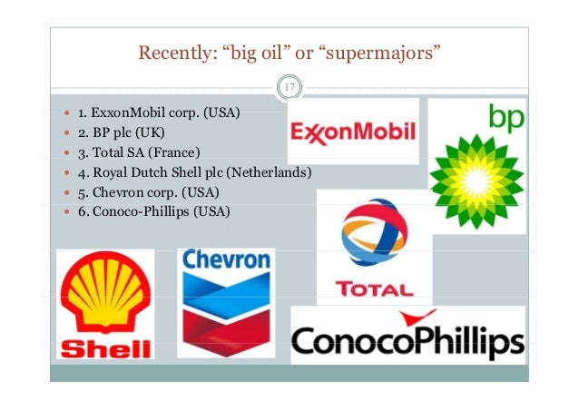 bp vs exxon The investigation focuses upon exxon and bp amoco—two of the world's largest  oil companies the differences between the two, with regard to their attitudes.