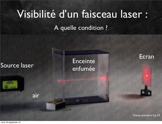 Visibilité d'un faisceau laser : A quelle condition ?  Source laser  Enceinte enfumée  Ecran  air Hatier, première S,p. 32...