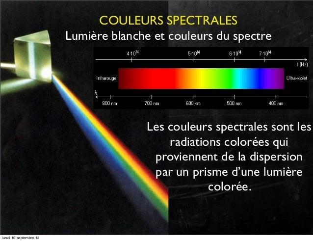 COULEURS SPECTRALES Lumière blanche et couleurs du spectre  Les couleurs spectrales sont les radiations colorées qui provi...