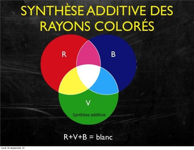 SYNTHÈSE ADDITIVE DES RAYONS COLORÉS R  B  V  R+V+B = blanc lundi 16 septembre 13