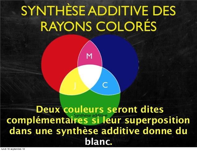 SYNTHÈSE ADDITIVE DES RAYONS COLORÉS M J  C  Deux couleurs seront dites complémentaires si leur superposition dans une syn...