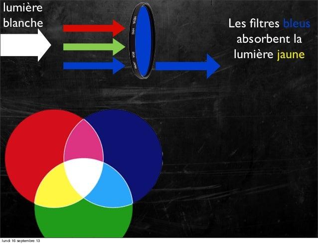 lumière blanche  lundi 16 septembre 13  Les filtres bleus absorbent la lumière jaune