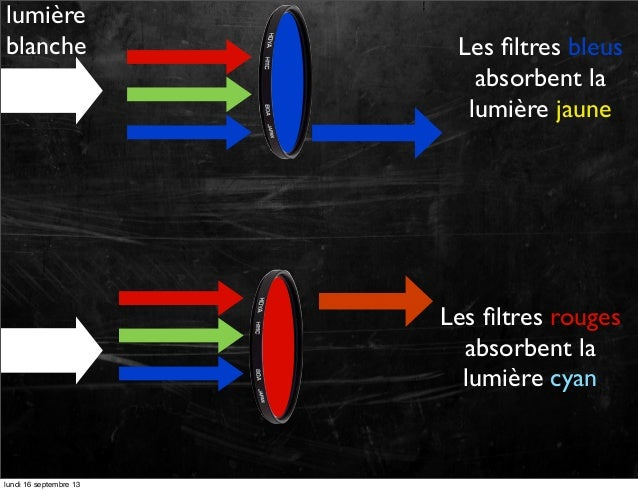 lumière blanche  Les filtres bleus absorbent la lumière jaune  Les filtres rouges absorbent la lumière cyan  lundi 16 septem...