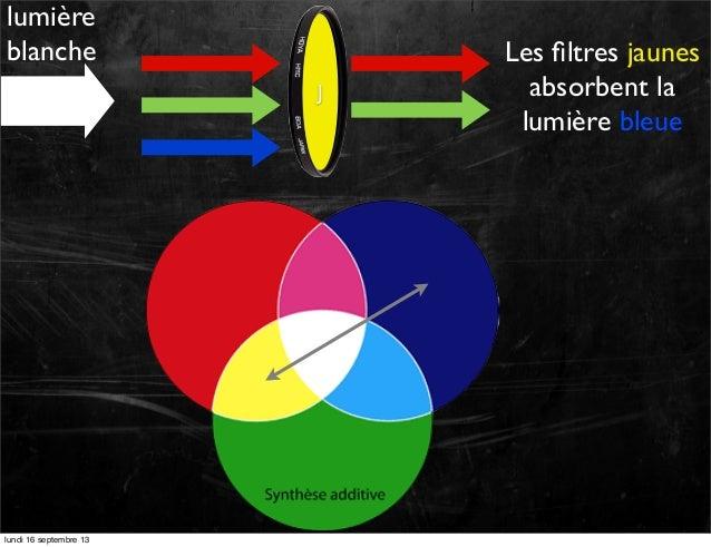 lumière blanche J  lundi 16 septembre 13  Les filtres jaunes absorbent la lumière bleue