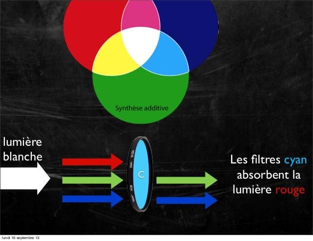 lumière blanche C  lundi 16 septembre 13  Les filtres cyan absorbent la lumière rouge