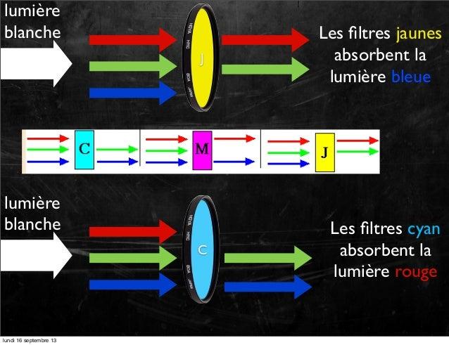 lumière blanche J  Les filtres jaunes absorbent la lumière bleue  C  Les filtres cyan absorbent la lumière rouge  lumière bl...