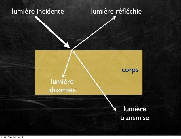 lumière incidente  lumière réfléchie  corps lumière absorbée lumière transmise lundi 16 septembre 13