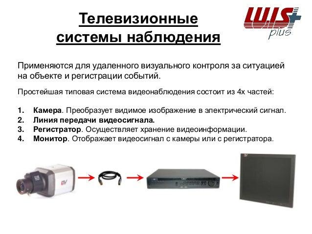 cистемы видеонаблюдения презентация  Телевизионные системы наблюдения 4